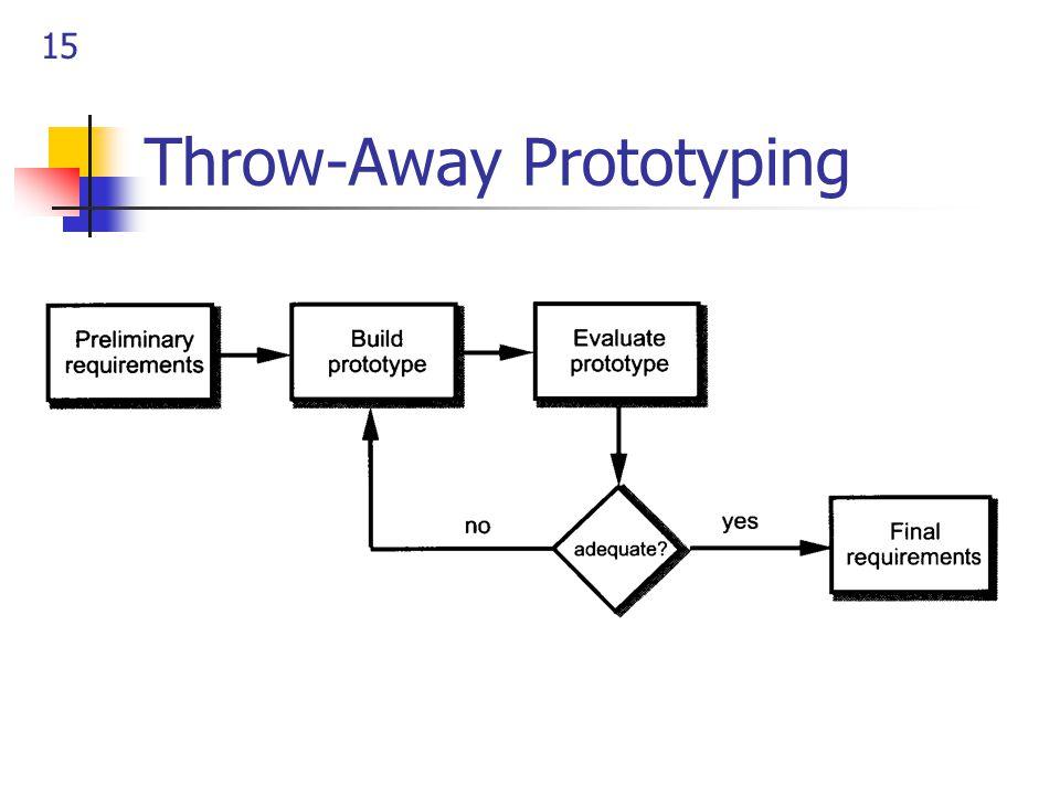 15 Throw-Away Prototyping