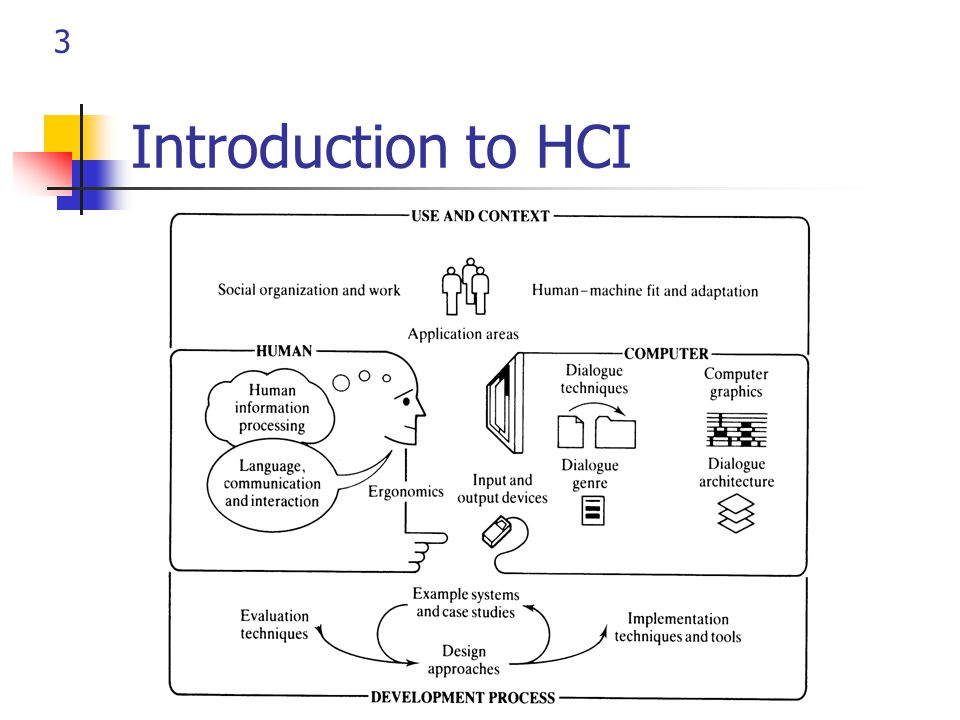 3 Introduction to HCI