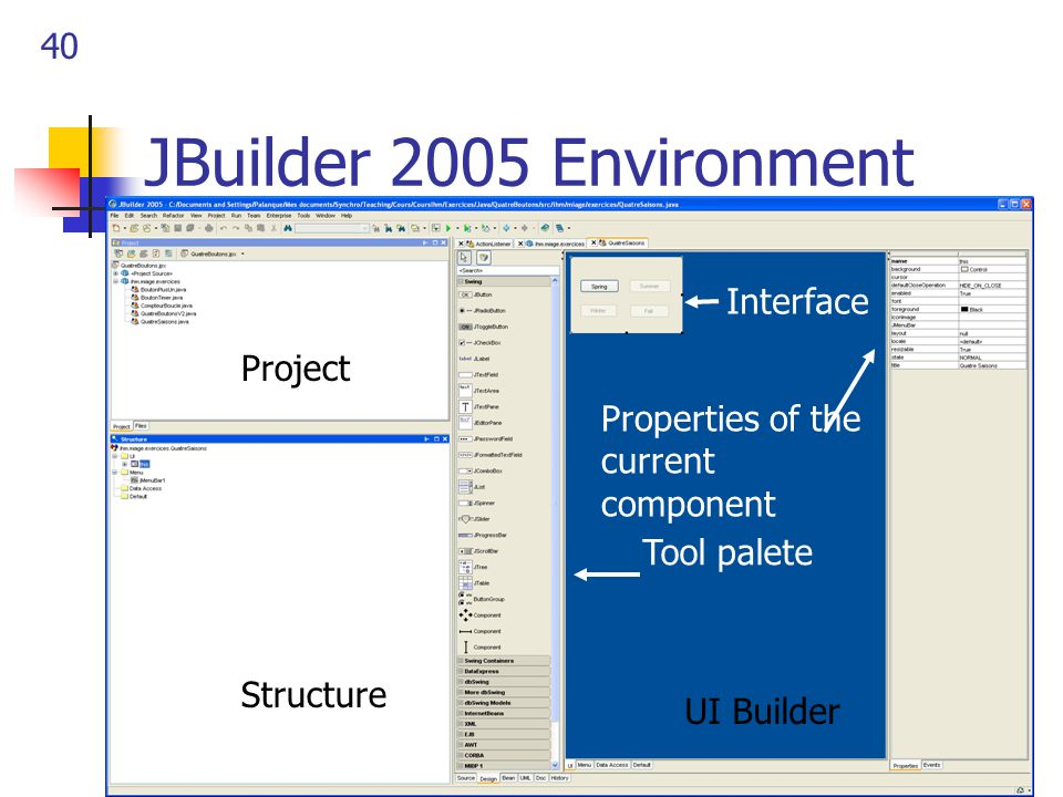 40 JBuilder 2005 Environment Structure UI Builder Project Properties of the current component Tool palete Interface