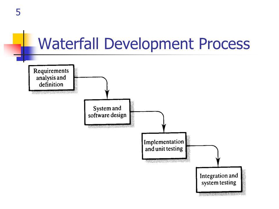 5 Waterfall Development Process