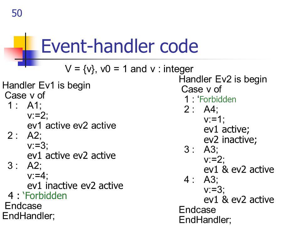 50 Event-handler code V = {v}, v0 = 1 and v : integer Handler Ev1 is begin Case v of 1 : A1; v:=2; ev1 active ev2 active 2 : A2; v:=3; ev1 active ev2