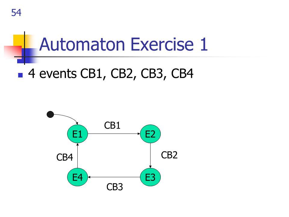 54 Automaton Exercise 1 4 events CB1, CB2, CB3, CB4 E1 E4E3 E2 CB1 CB2 CB3 CB4