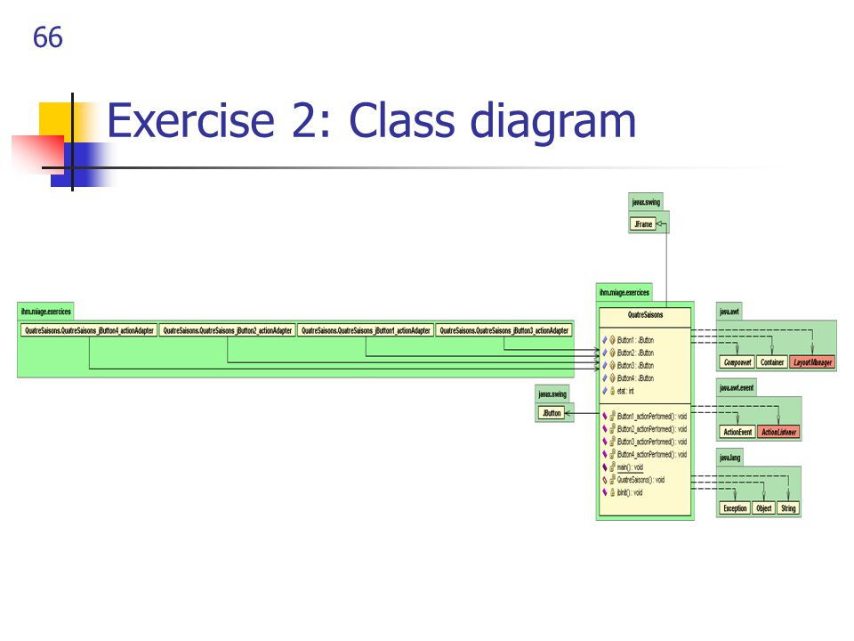 66 Exercise 2: Class diagram