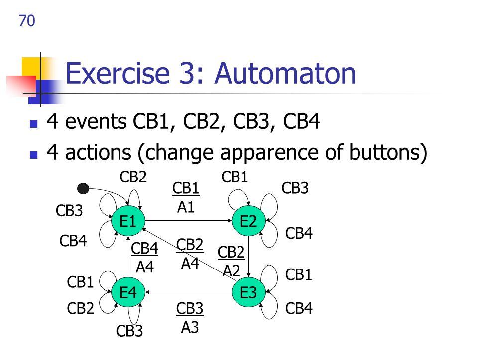 70 Exercise 3: Automaton 4 events CB1, CB2, CB3, CB4 4 actions (change apparence of buttons) E1 E4E3 E2 CB1 A1 CB2 A2 CB3 A3 CB4 A4 CB2 CB3 CB4 CB2 CB