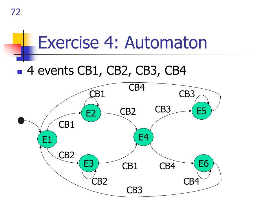 72 Exercise 4: Automaton 4 events CB1, CB2, CB3, CB4 E1 E3 E4 E2 CB1 CB2 CB3 CB4 E6 E5 CB1 CB2 CB4 CB3 CB1 CB2 CB3 CB4