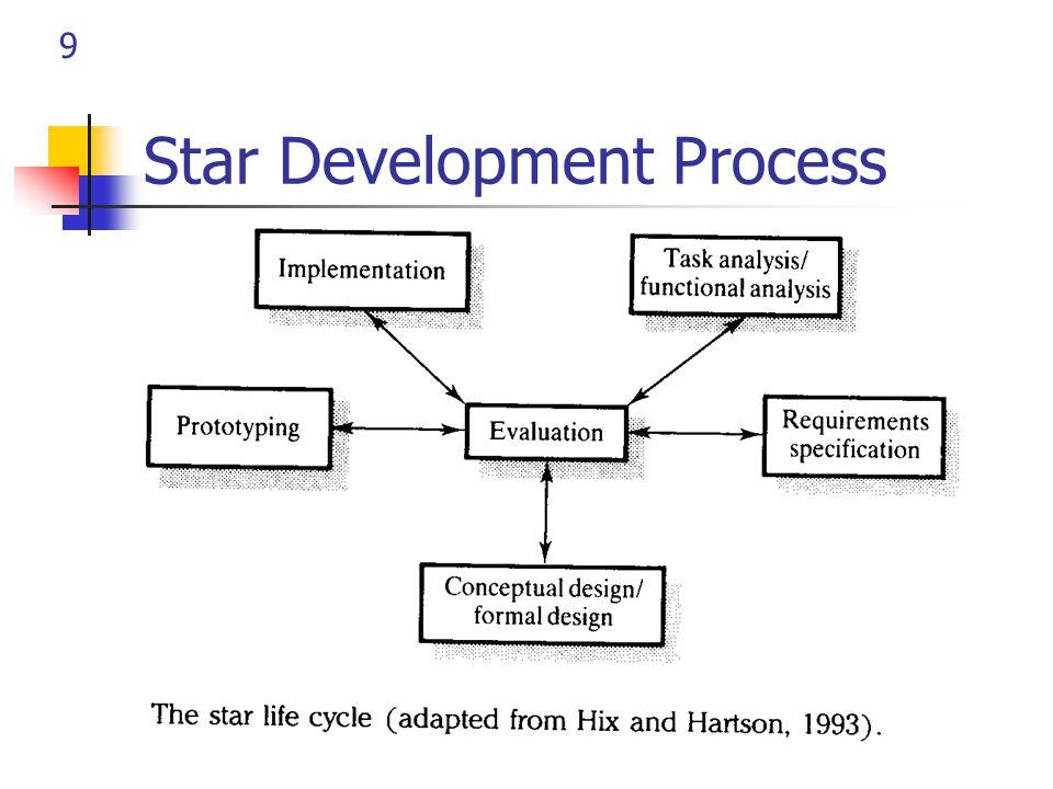 9 Star Development Process