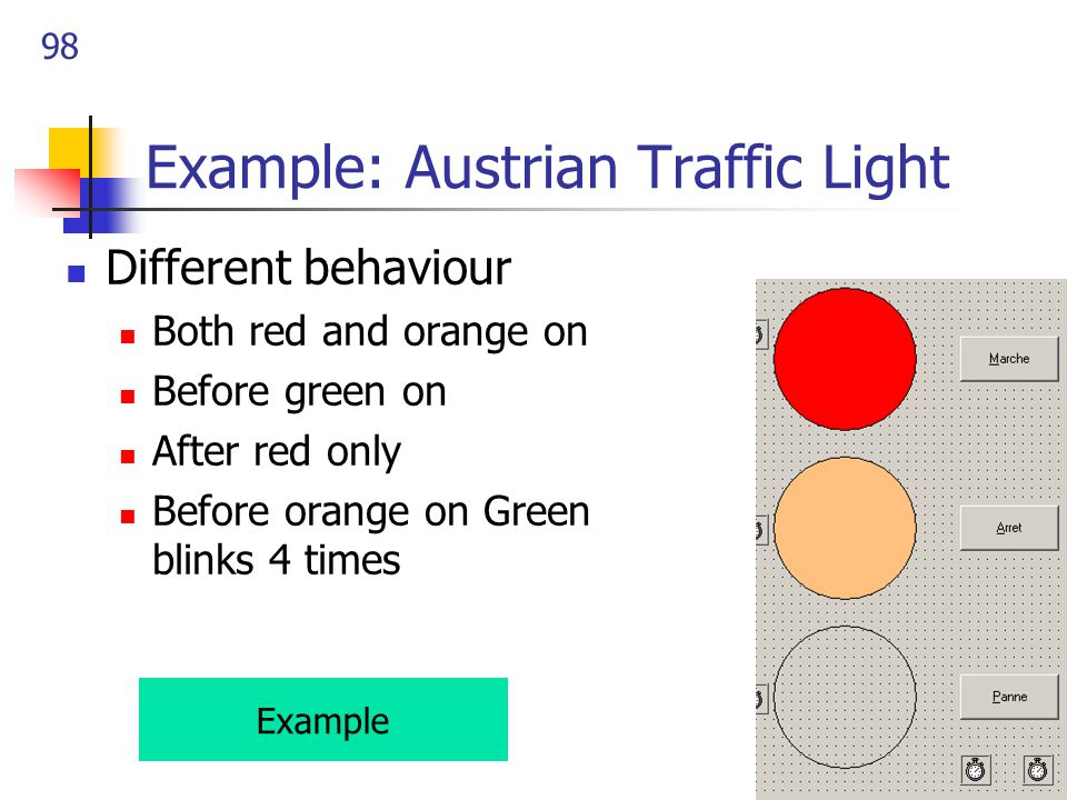 98 Example: Austrian Traffic Light Different behaviour Both red and orange on Before green on After red only Before orange on Green blinks 4 times Example