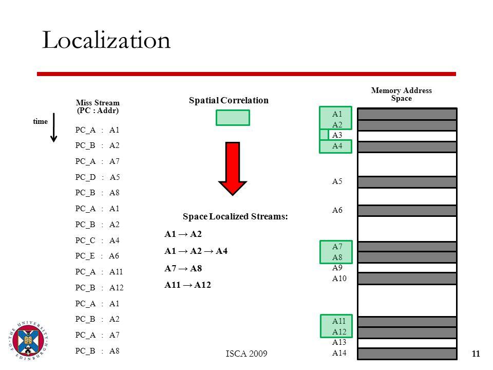 11 Localization PC_A : A1 PC_B : A2 PC_A : A7 PC_D : A5 PC_B : A8 PC_A : A1 PC_B : A2 PC_C : A4 PC_E : A6 PC_A : A11 PC_B : A12 PC_A : A1 PC_B : A2 PC_A : A7 PC_B : A8 Miss Stream (PC : Addr) time A1 A2 A3 A4 A11 A12 A13 A14 A7 A8 A9 A10 Memory Address Space A5 A6 Space Localized Streams: A1 → A2 A1 → A2 → A4 A7 → A8 Spatial Correlation A11 → A12 ISCA 2009