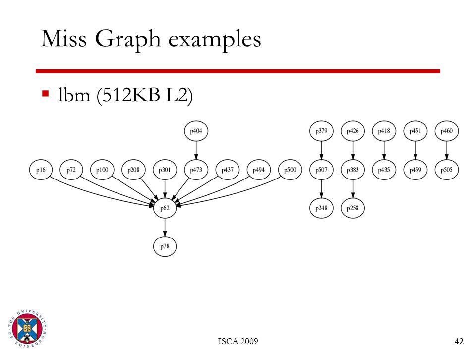 Miss Graph examples  lbm (512KB L2) 42ISCA 2009