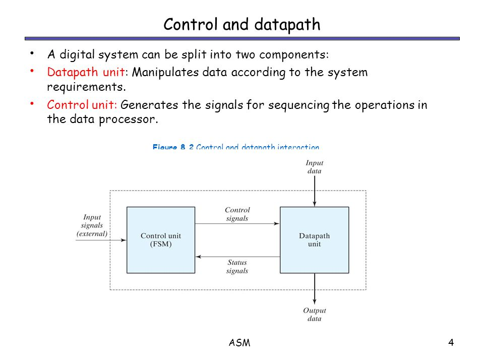 ASM4 Control and datapath A digital system can be split into two components: Datapath unit: Manipulates data according to the system requirements. Con