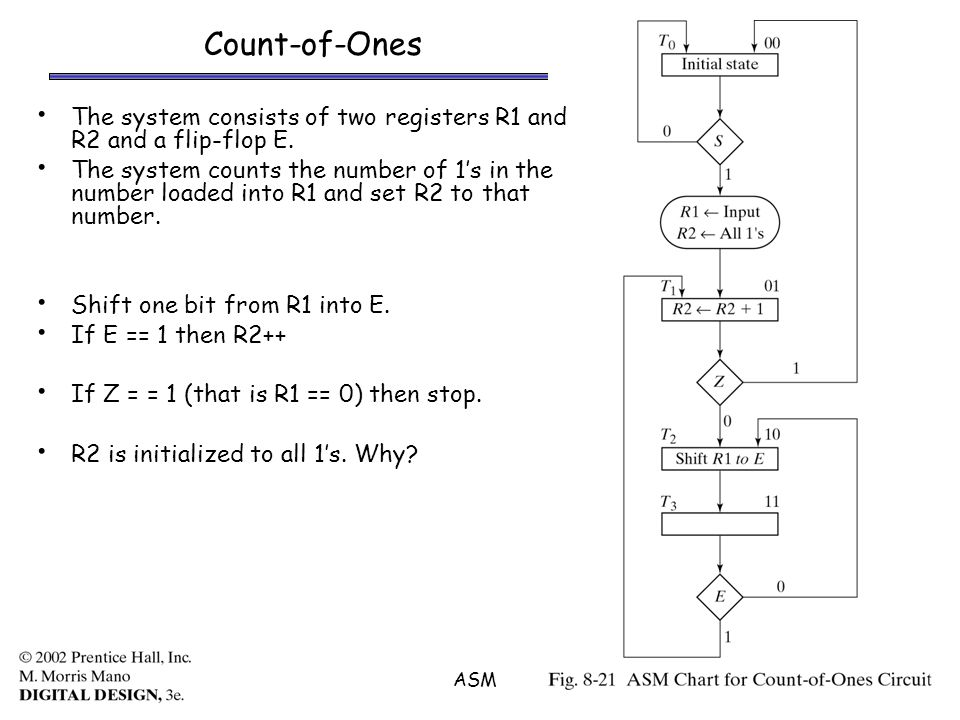 ASM42 Count-of-Ones The system consists of two registers R1 and R2 and a flip-flop E. The system counts the number of 1's in the number loaded into R1
