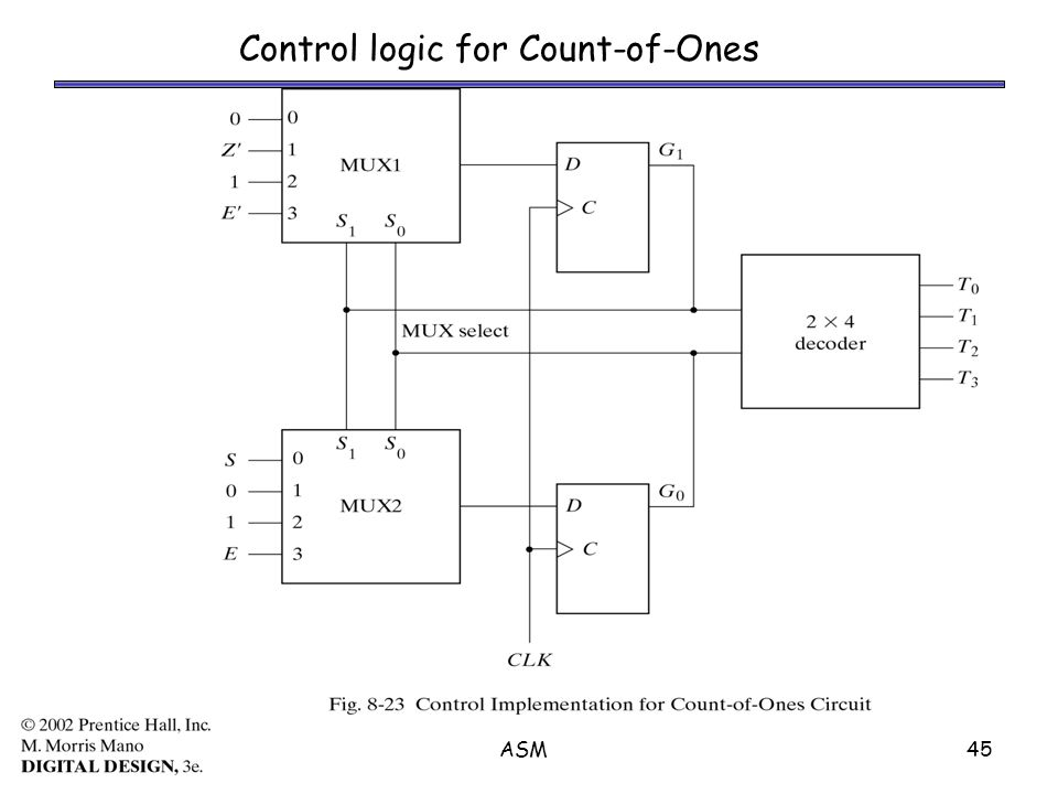ASM45 Control logic for Count-of-Ones