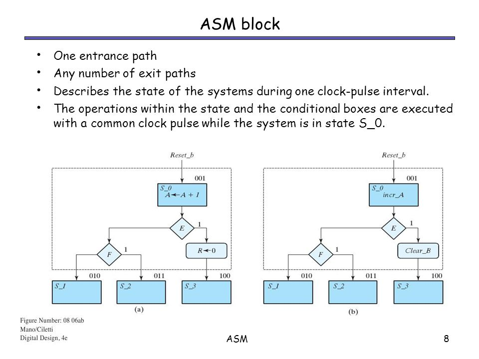 ASM39 Using MUX'es to implement the control logic Two D flip- flops encode the state.