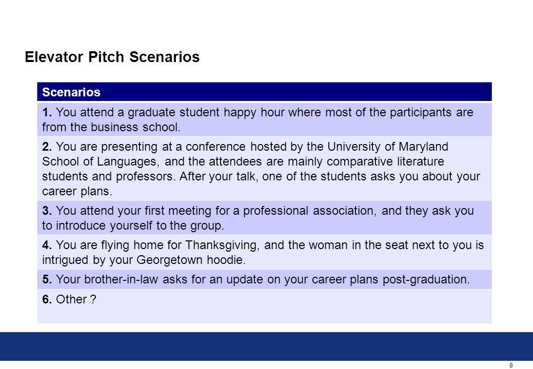 8 Elevator Pitch Scenarios Scenarios 1.