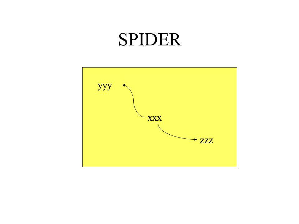 SPIDER xxx yyy zzz