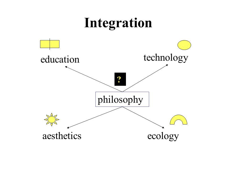 Integration education aesthetics technology ecology philosophy ?