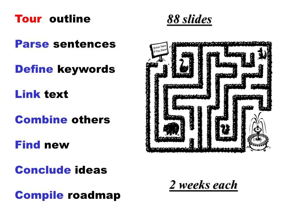 Tour outline Parse sentences Define keywords Link text Combine others Find new Conclude ideas Compile roadmap 2 weeks each 88 slides