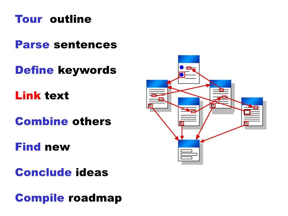 Tour outline Parse sentences Define keywords Link text Combine others Find new Conclude ideas Compile roadmap