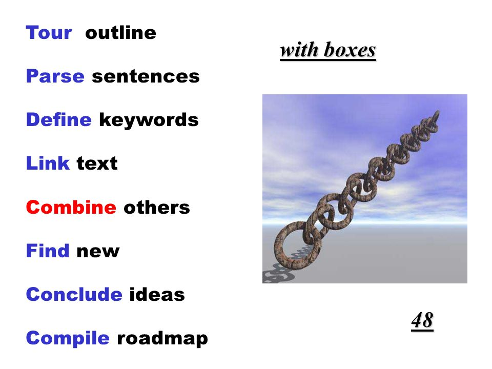 Tour outline Parse sentences Define keywords Link text Combine others Find new Conclude ideas Compile roadmap with boxes 48
