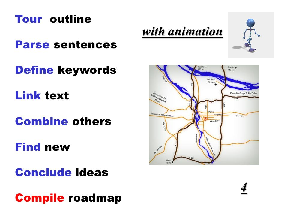 Tour outline Parse sentences Define keywords Link text Combine others Find new Conclude ideas Compile roadmap with animation 4