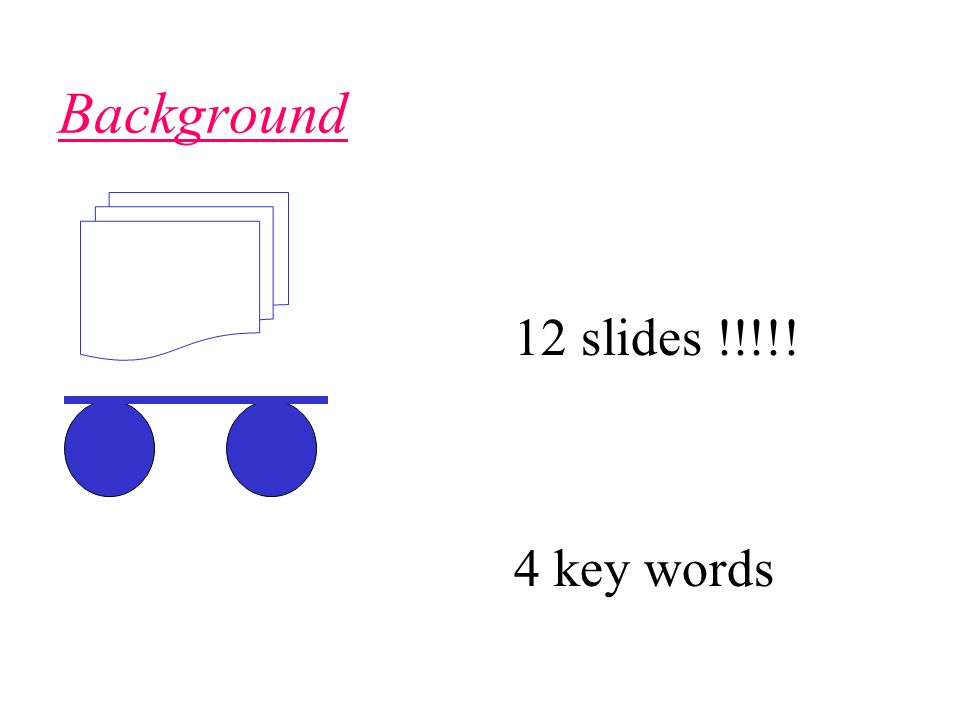 Background 12 slides !!!!! 4 key words
