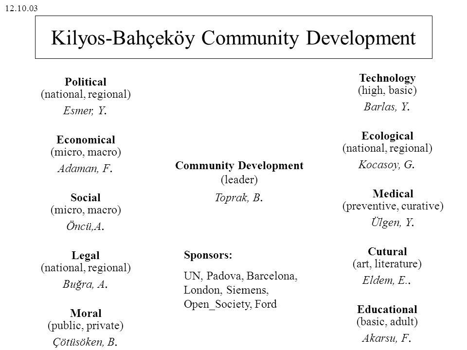Kilyos-Bahçeköy Community Development Community Development (leader) Toprak, B.