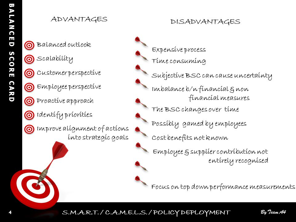 ON TARGET ADVANTAGES DISADVANTAGES 4 BALANCED SCORE CARD By Team A4 Balanced outlook Improve alignment of actions into strategic goals Identify priorities Proactive approach Employee perspective Customer perspective Scalability Expensive process Time consuming Subjective BSC can cause uncertainty Imbalance b/n financial & non financial measures The BSC changes over time Possibly gamed by employees Cost benefits not known Employee & supplier contribution not entirely recognised Focus on top down performance measurements S.M.A.R.T.
