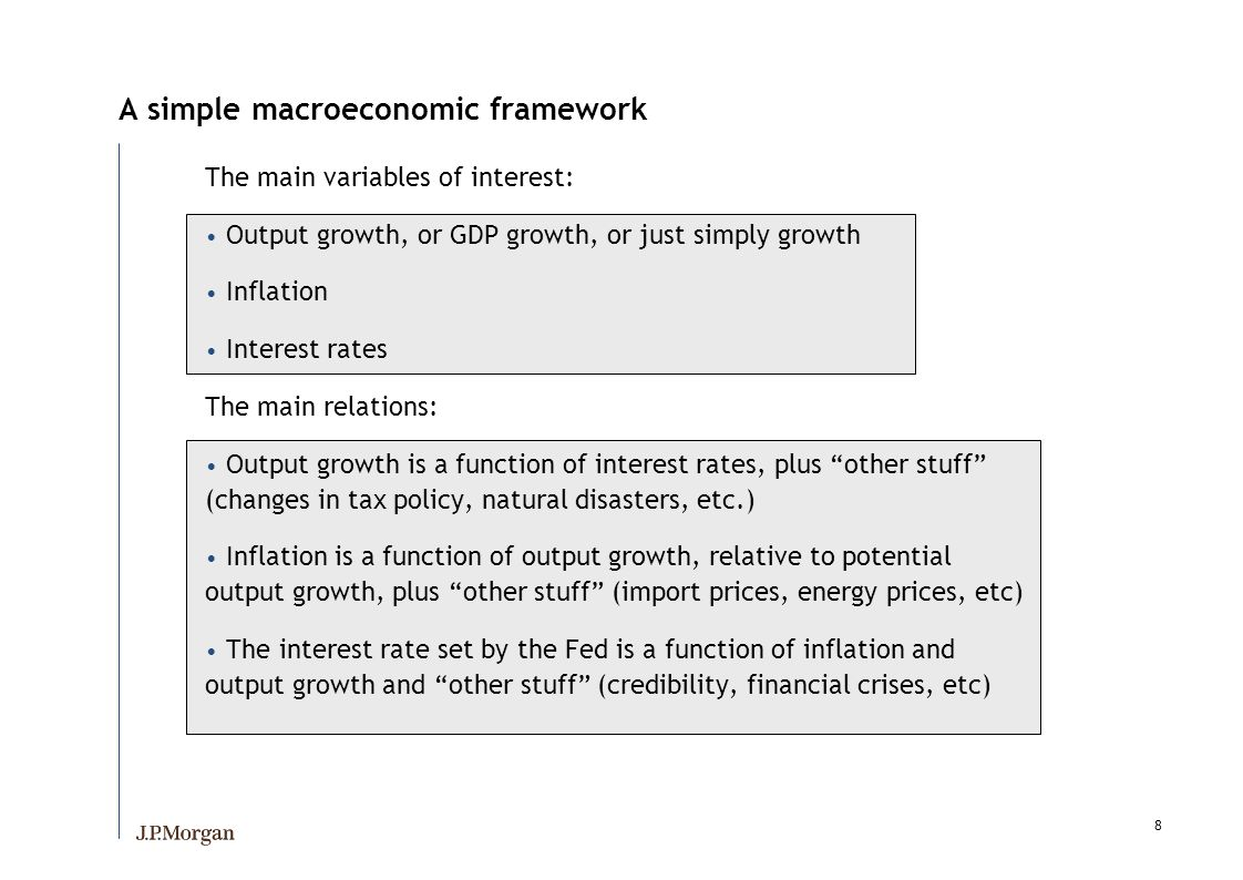 8 A simple macroeconomic framework The main variables of interest: Output growth, or GDP growth, or just simply growth Inflation Interest rates The main relations: Output growth is a function of interest rates, plus other stuff (changes in tax policy, natural disasters, etc.) Inflation is a function of output growth, relative to potential output growth, plus other stuff (import prices, energy prices, etc) The interest rate set by the Fed is a function of inflation and output growth and other stuff (credibility, financial crises, etc)