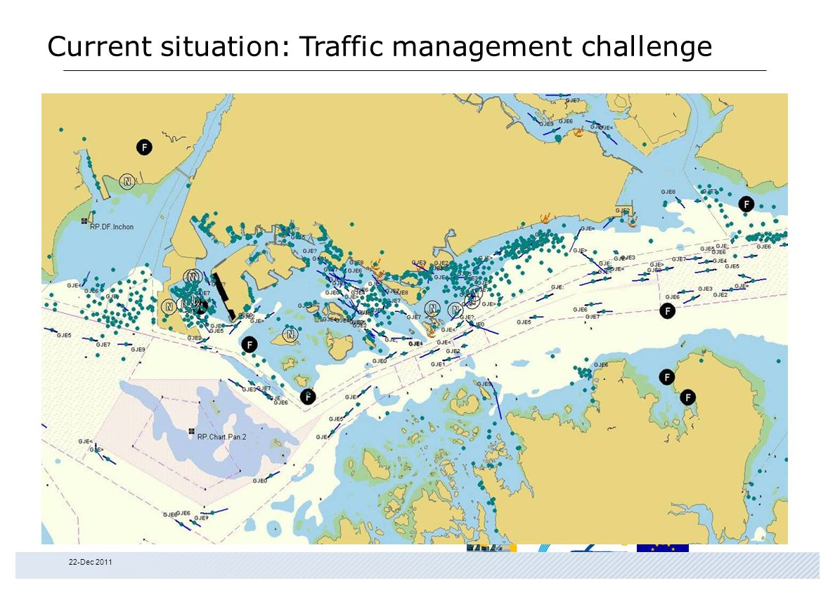 22-Dec 2011 Traffic scenario SG -- Video Current situation: Traffic management challenge