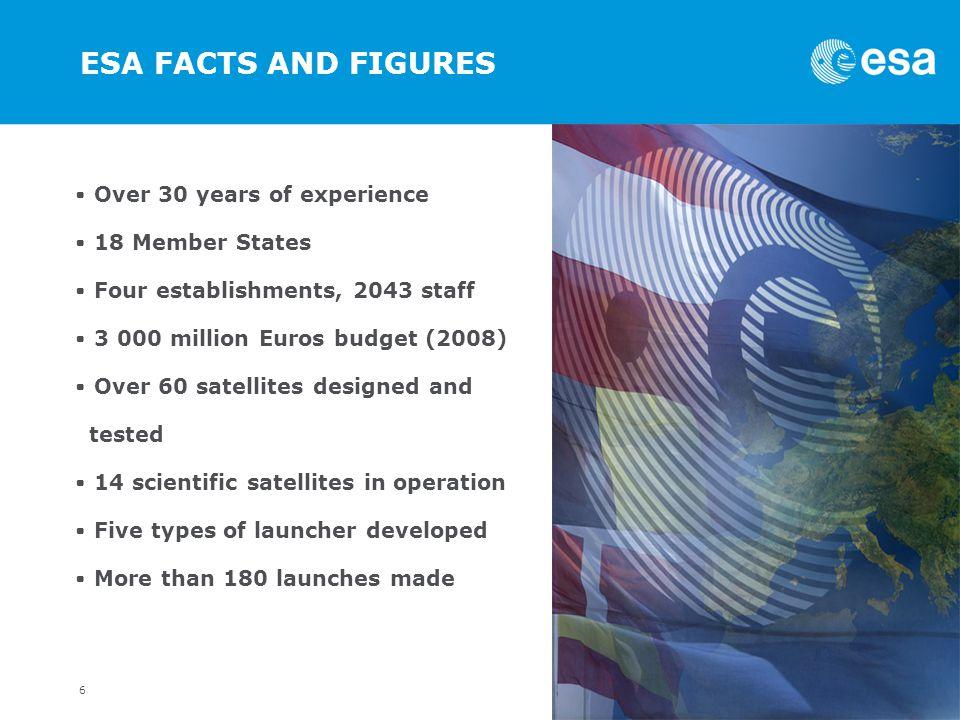 5 Houston Washington Kourou Moscow Establishments & Centres Offices ESTEC (Noordwijk) Brussels ESA HQ (Paris) Toulouse ESAC (Villafranca) ESRIN (Frascati) EAC (Cologne) ESOC (Darmstadt) ESA'S LOCATIONS