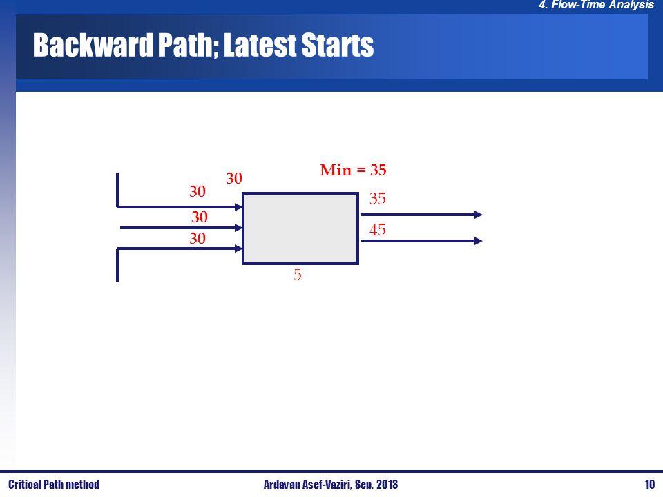 4. Flow-Time Analysis 30 Min = 35 5 35 45 30 Backward Path; Latest Starts Critical Path method10Ardavan Asef-Vaziri, Sep. 2013