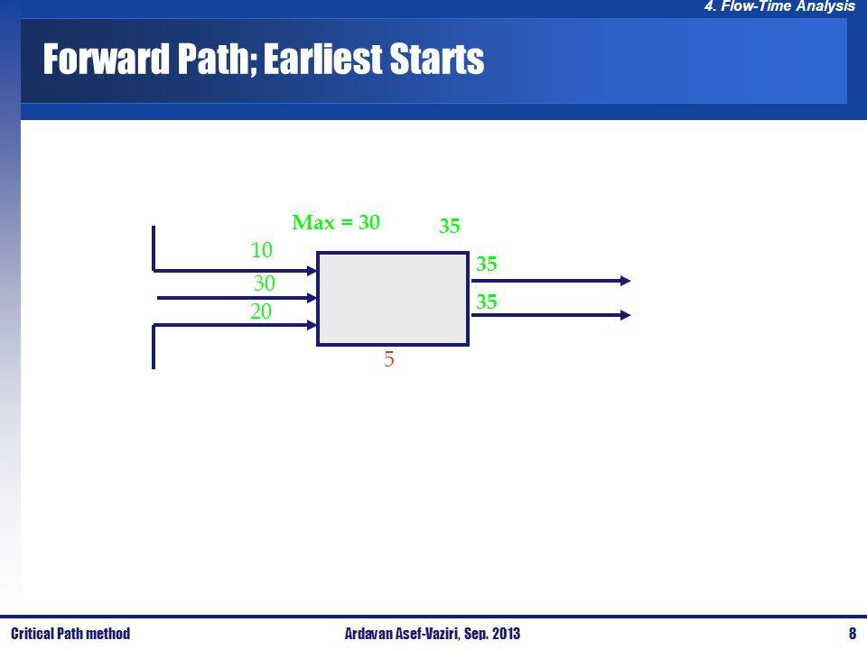 4. Flow-Time Analysis Forward Path; Earliest Starts 10 30 20 Max = 30 5 35 Critical Path method8Ardavan Asef-Vaziri, Sep. 2013
