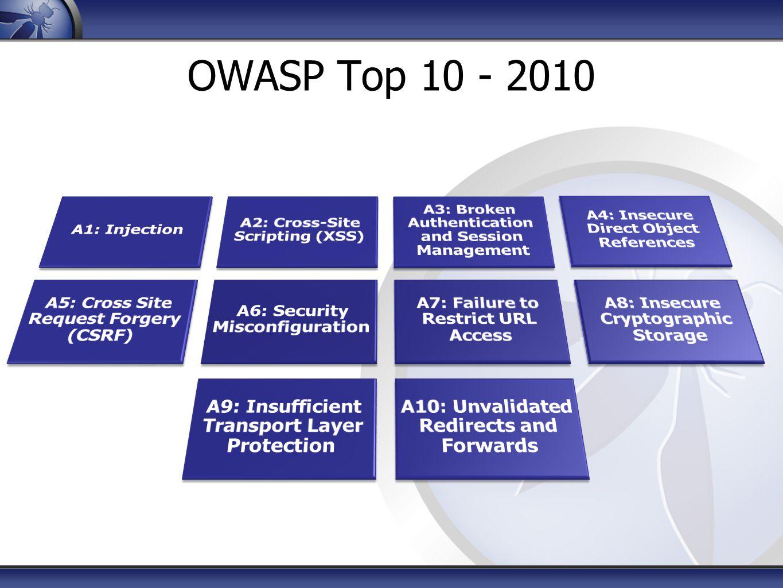 OWASP Top 10 - 2010