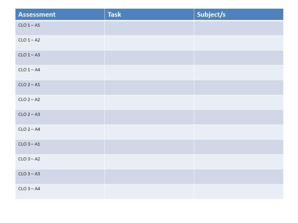 AssessmentTaskSubject/s CLO 4 – A1 CLO 4– A2 CLO 4 – A3 CLO 4 – A4 CLO 5 – A1 CLO 5 – A2 CLO 5 – A3 CLO 5 – A4 CLO 6 – A1 CLO 6 – A2 CLO 6 – A3 CLO 6 – A4