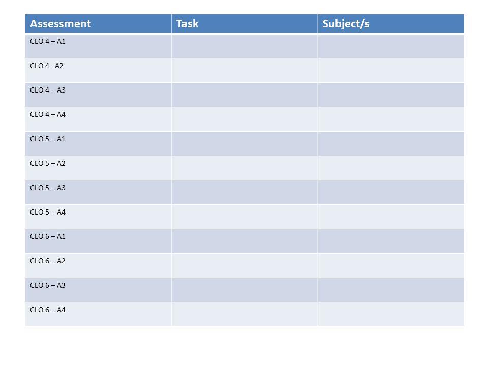 AssessmentTaskSubject/s CLO 7 – A1 CLO 7 – A2 CLO 7 – A3 CLO 7 – A4 CLO 8 – A1 CLO 8 – A2 CLO 8 – A3 CLO 8 – A4 CLO 9 – A1 CLO 9 – A2 CLO 9 – A3 CLO 9 – A4