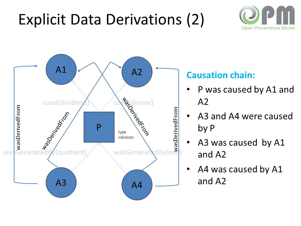 Explicit Data Derivations (2) Causation chain: P was caused by A1 and A2 A3 and A4 were caused by P A3 was caused by A1 and A2 A4 was caused by A1 and A2 P A1 A2 A3 A4 used(divisor)used(dividend) wasGeneratedBy(rest)wasGeneratedBy(quotient) type =division wasDerivedFrom