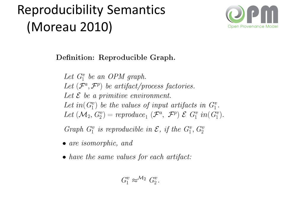Reproducibility Semantics (Moreau 2010)