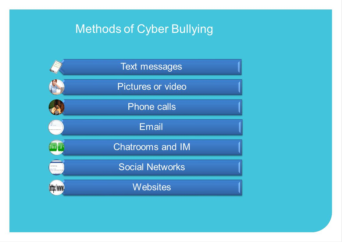 Methods of Cyber Bullying Text messages Pictures or video Phone calls Email Chatrooms and IM Social Networks Websites