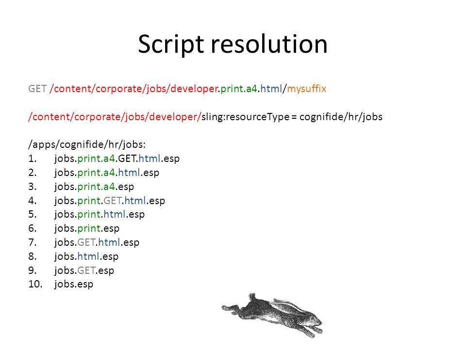 Script resolution GET /content/corporate/jobs/developer.print.a4.html/mysuffix /content/corporate/jobs/developer/sling:resourceType = cognifide/hr/job