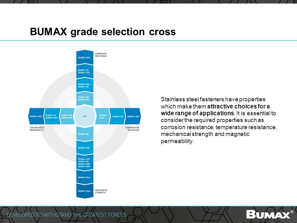 BUMAX grade selection cross Stainless steel fasteners have properties which make them attractive choices for a wide range of applications. It is essen