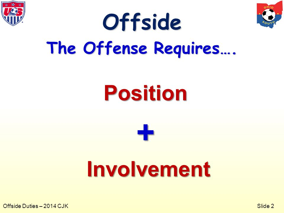 Slide 2 Offside Duties – 2014 CJK Position+ Involvement Offside The Offense Requires….