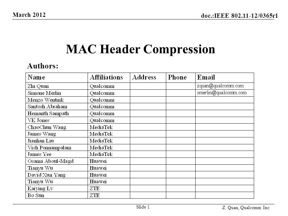 doc.:IEEE 802.11-12/0365r1 March 2012 Z. Quan, Qualcomm Inc MAC Header Compression Slide 2