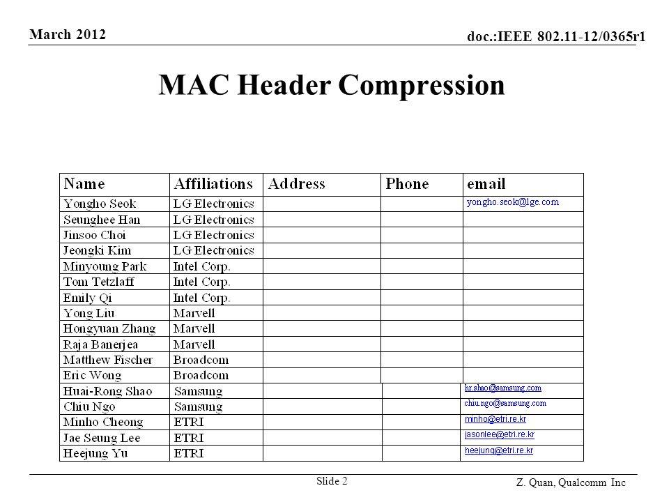 doc.:IEEE 802.11-12/0365r1 March 2012 Z.