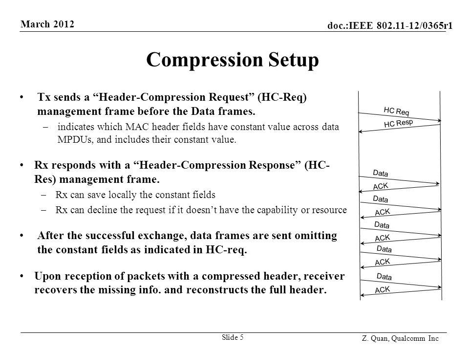 "doc.:IEEE 802.11-12/0365r1 March 2012 Z. Quan, Qualcomm Inc Compression Setup Slide 5 Tx sends a ""Header-Compression Request"" (HC-Req) management fram"
