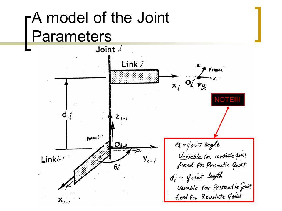 #5 is: Now, Lets Form the FKS: T 0 n = A 1 *A 2 *A 3 *A 4 *A 5 Best to use a software: MathCad, Mathematica, etc.