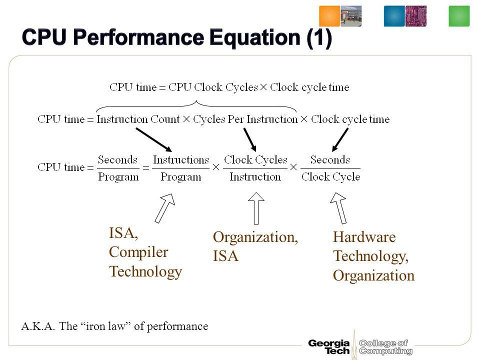 Hardware Technology, Organization Organization, ISA ISA, Compiler Technology A.K.A.