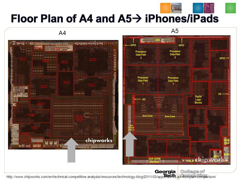 http://www.chipworks.com/en/technical-competitive-analysis/resources/technology-blog/2011/03/apple-a5-vs-a4-floorplan-comparison/ A4 A5