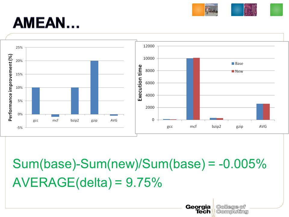 Use Sum(base)-Sum(new)/Sum(base) = -0.005% AVERAGE(delta) = 9.75%