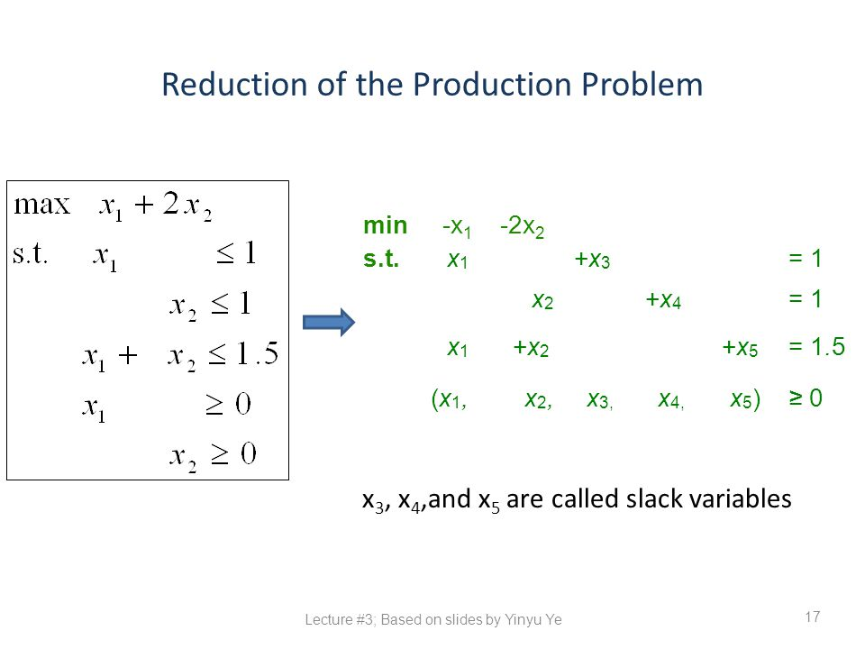 Reduction of the Production Problem 17 min -x 1 -2x 2 s.t.x1x1 +x3+x3 = 1 x2x2 +x4+x4 x1x1 +x2+x2 +x5+x5 = 1.5 (x1,(x1,x2,x2,x 3, x 4, x5)x5)≥ 0 x 3, x 4,and x 5 are called slack variables Lecture #3; Based on slides by Yinyu Ye