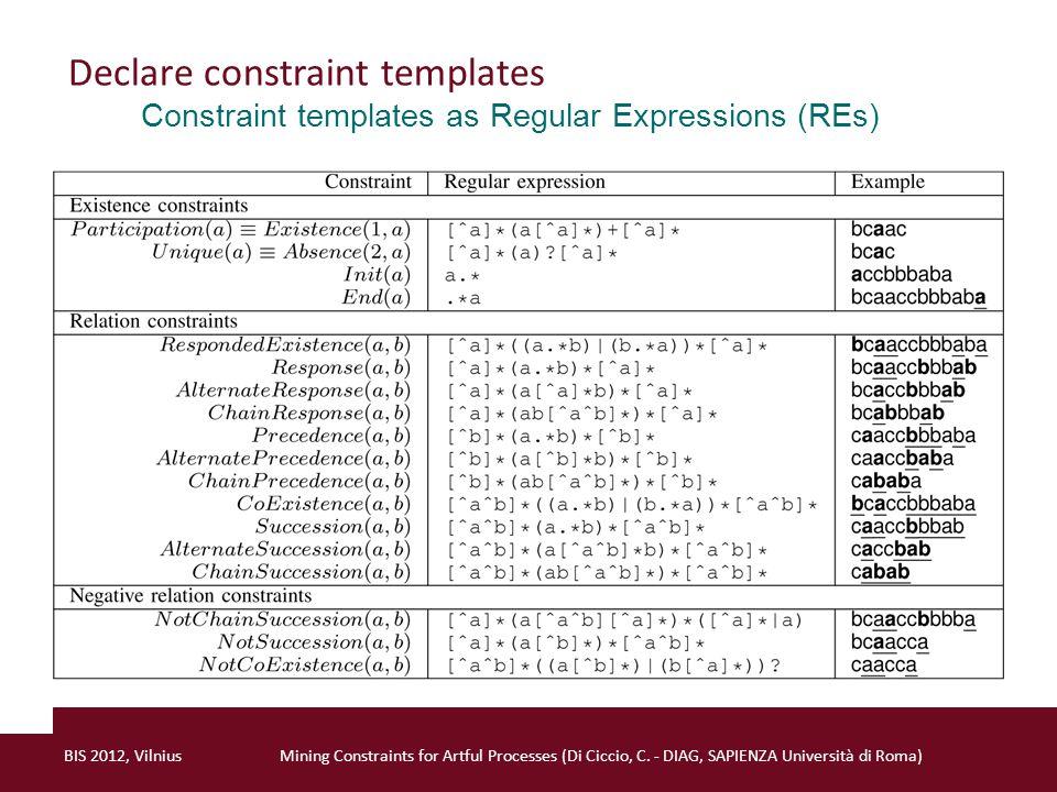 Constraint templates as Regular Expressions (REs) Declare constraint templates BIS 2012, VilniusMining Constraints for Artful Processes (Di Ciccio, C.
